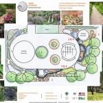 Garden 2D design